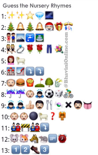 ... Pictures want to emoji a bank lol funny hilarious emojis emojistory