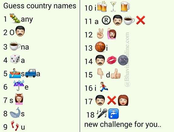 whatsapp puzzles guess 18 country names from emoticons