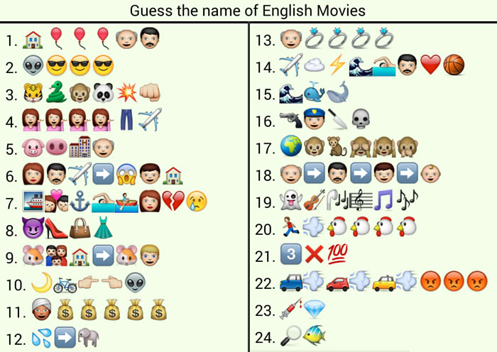 Whatsapp puzzles guess the english movie names from for What was the name of that movie