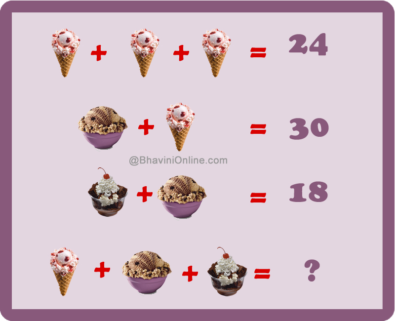 WhatsApp Picture Riddle: From the Value of Ice Creams Find ? - BhaviniOnline.com