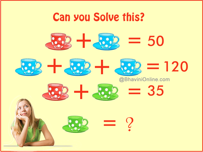 Fun Math Riddle: Find the Value of Green Cup | BhaviniOnline com