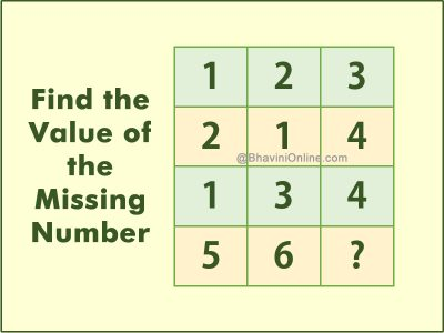 find the missing number in the table riddle 1 2 3